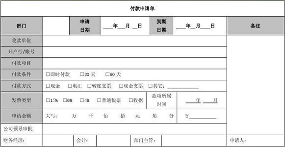 付款申请单怎么填写,付款申请单填写样本,付款申请单谁来写